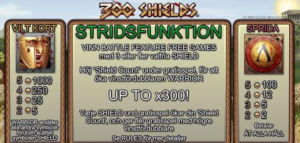 300 Shields Slot Free Spins