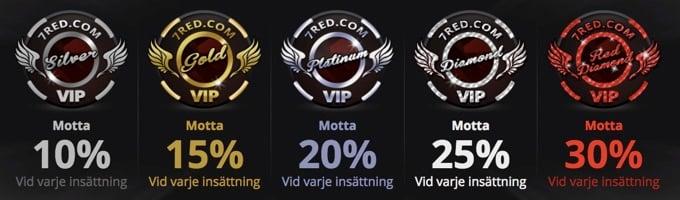 7Red Casino kampanj