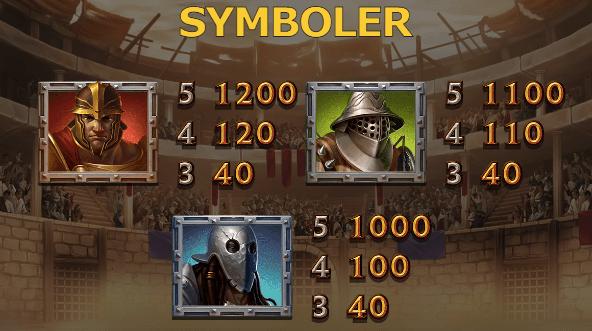 Champions of Rome högst betalande symboler.