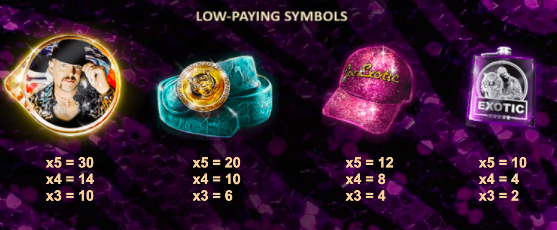 Joe Exotic lågbetalande symboler.