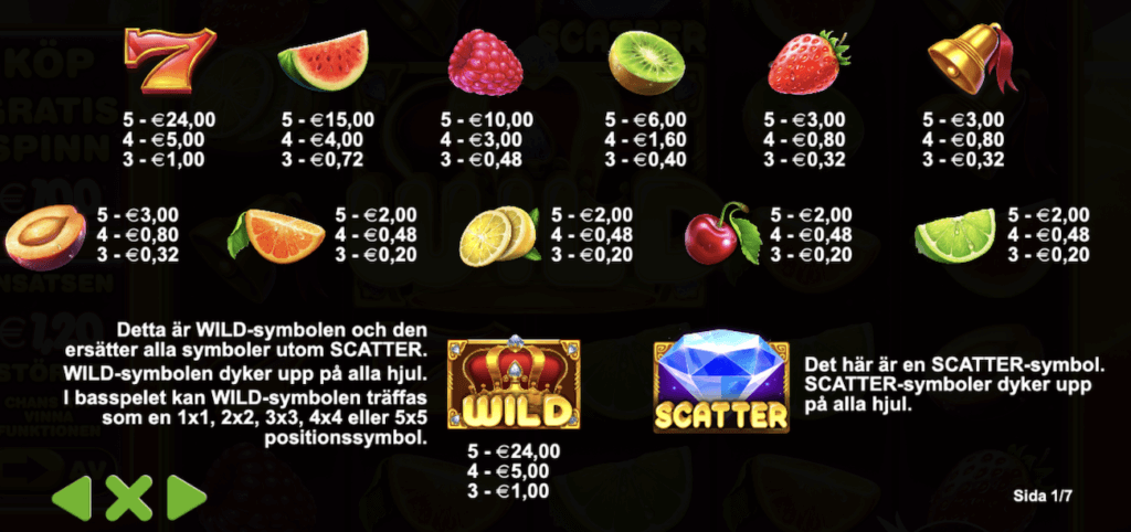 Juicy Fruits Symboler