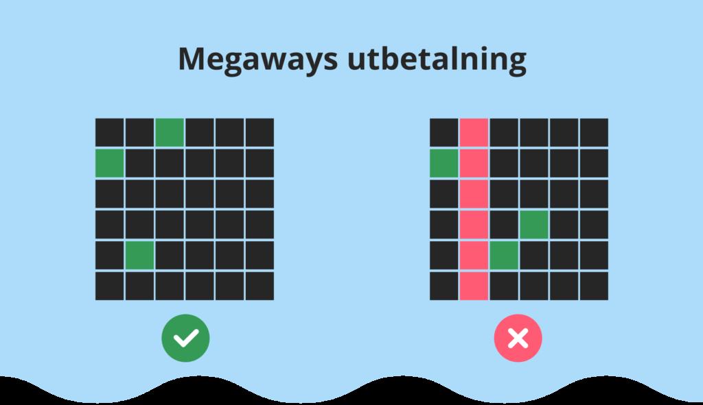 Megaways Utbetalning
