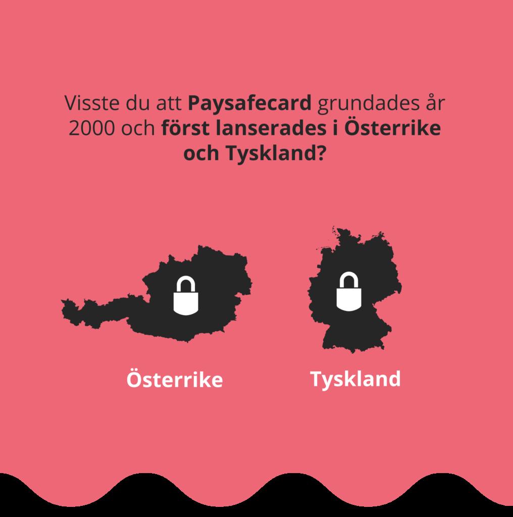 När grundades Paysafecard?