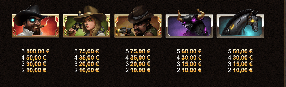 Big Bounty Bill vinsttabell