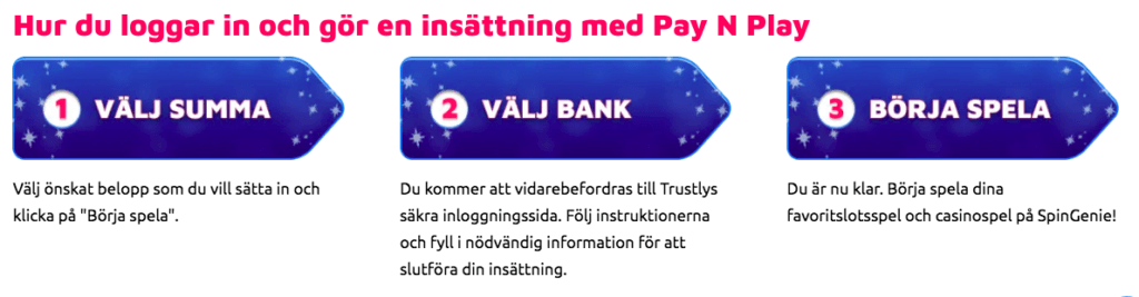SpinGenie är ett Pay N Play-casino.