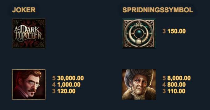 A Dark Matter Slot Bonus Symbols