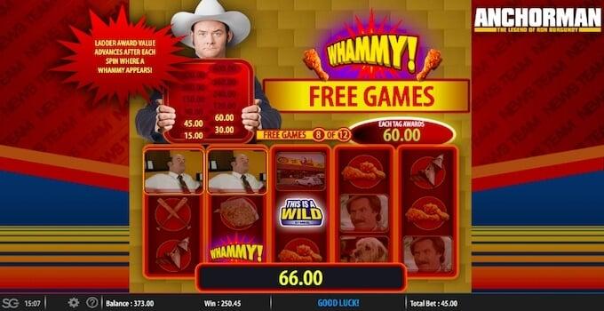 Anchorman Slot Free Spins