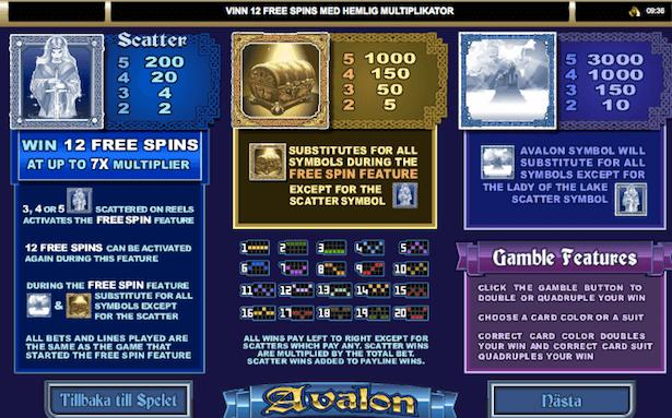 Avalon Bonus