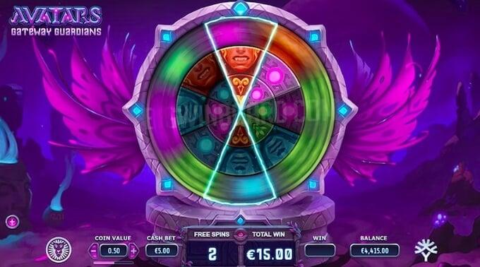 Avatars Gateway Guardians slot free spins