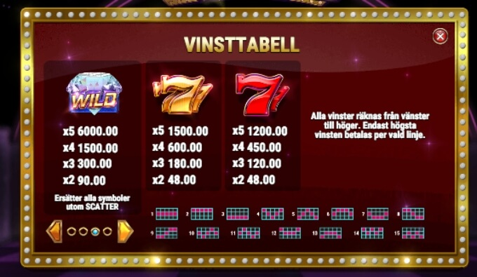 Big Win 777 Slot Bonus