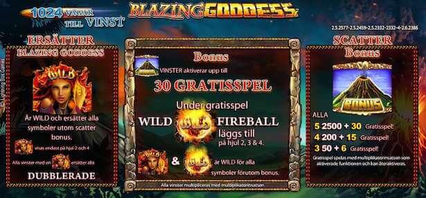 Blazing Goddess Slot Free Spins
