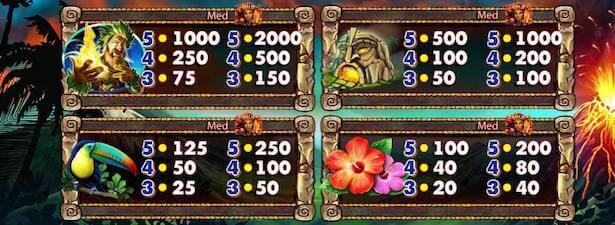 Blazing Goddess Slot Vinstsymboler