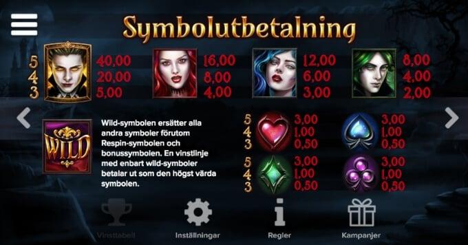 Blood Lust Symbols