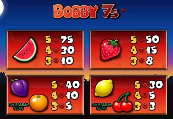 Bobby 7s Slot Vinstsymboler