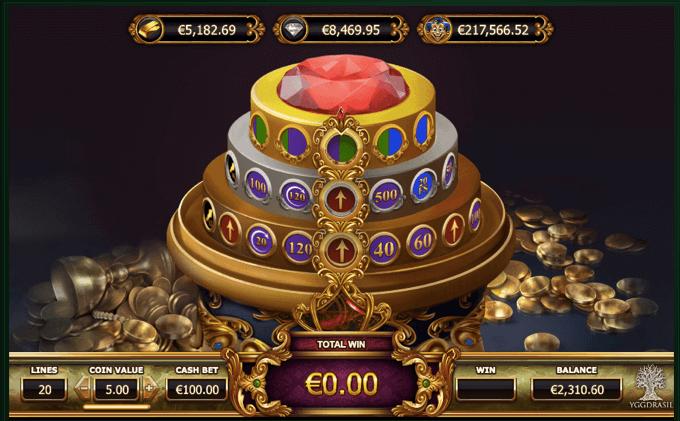 Empire Fortune Bonusspel