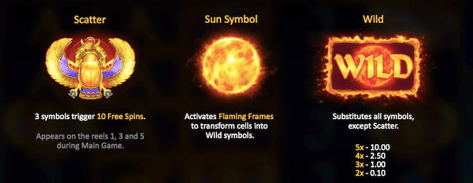 Bonussymboler