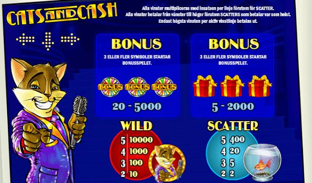 Cats and Cash slot - Spela här!