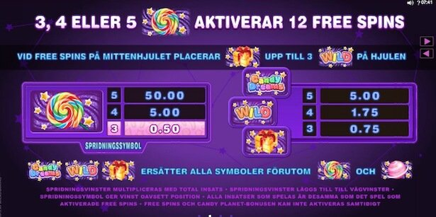 Candy Dreams Slot Free Spins