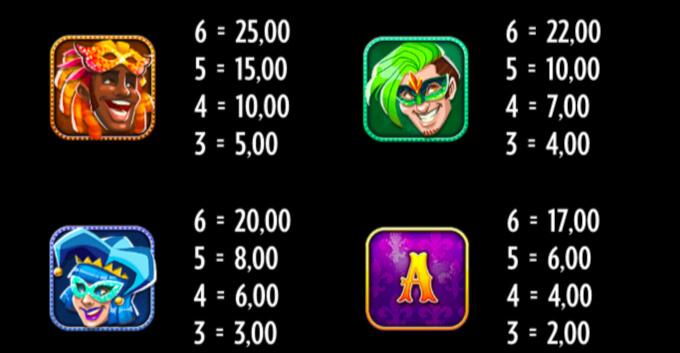 Carnival Queen Slot Bonus Symbols