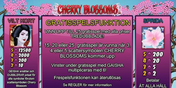 Cherry Blossoms Slot Free Spins