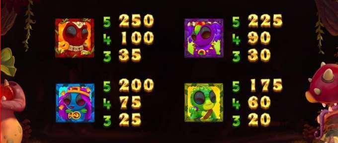 Chibeasties 2 Slot Vinstsymboler