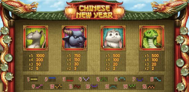 Chinese New Year Bonus