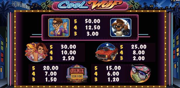 Cool Wolf Bonus