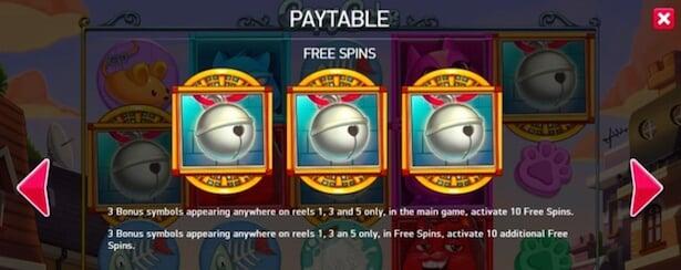 Copy Cats Slot Free Spins