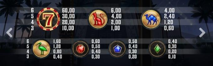 Cygnus Slot Bonus