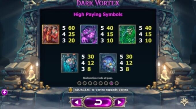 Dark Vortex Slot Symbols