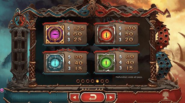 Double Dragons Bonus