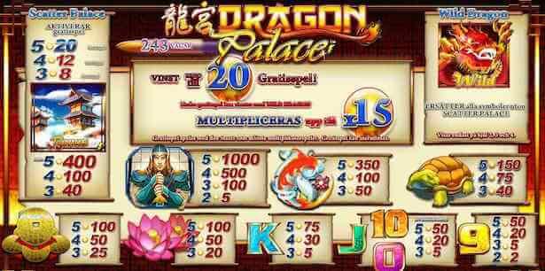 Dragon Palace Slot Free Spins