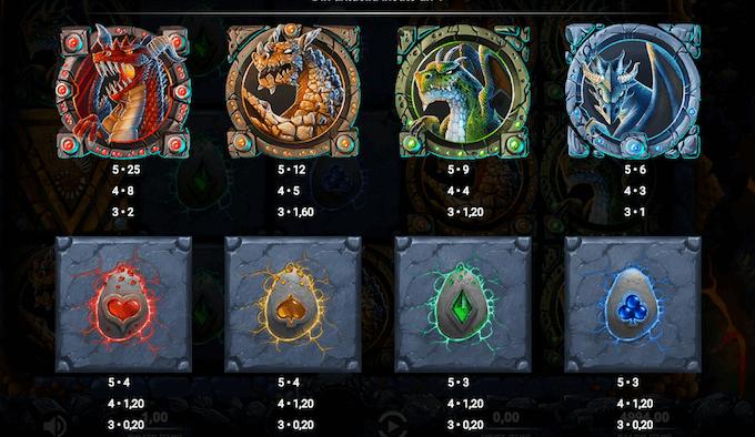 Dragons' spelsymboler