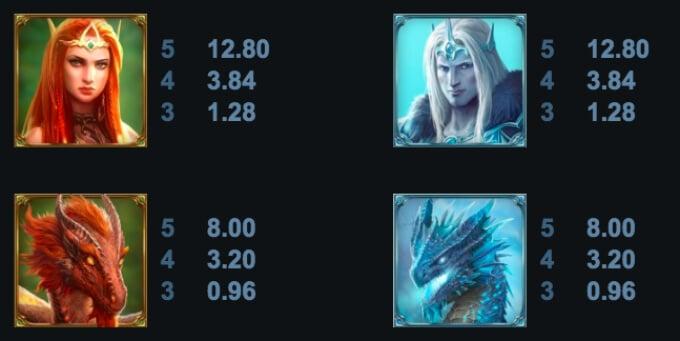 Dragon Shard Slot Bonus Symbols
