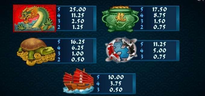 Emperor of The Sea vinstsymboler