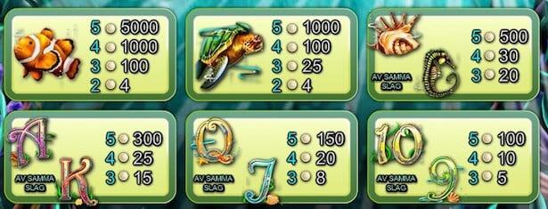 Enchanted Mermaid Slot Vinstsymboler