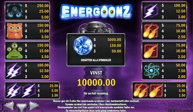 Energoonz Bonus