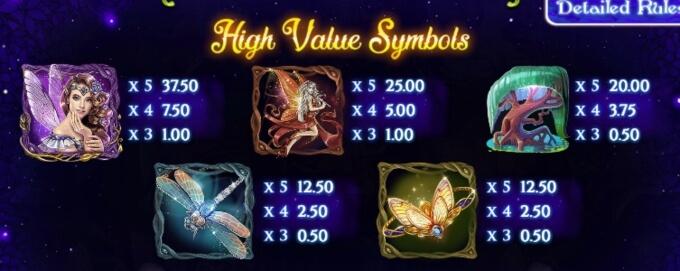Faeri Spells Slot Symbols