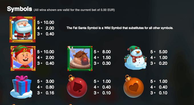 Fat Santas symboler