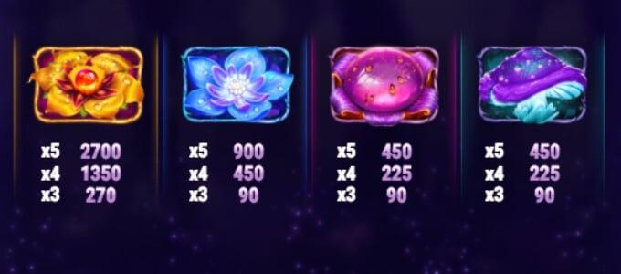 Firefly Frenzy Slot Bonus Symbols