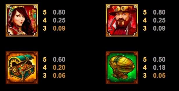 Fortunium Slot Symbols