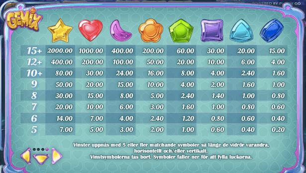 Gemix Bonus