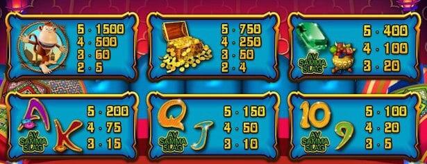 Genie Wild Slot Vinstsymboler