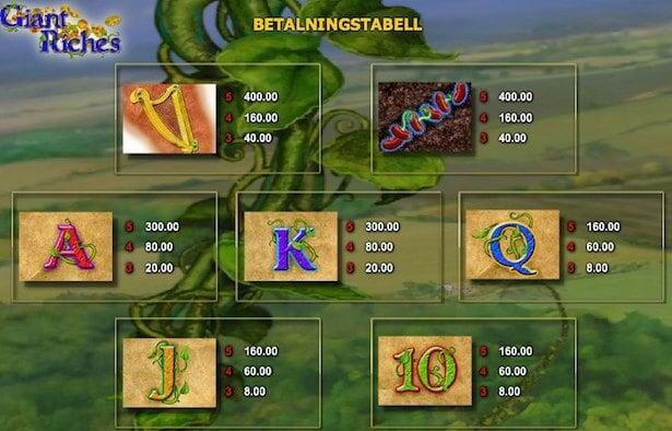 Giant Riches Slot Vinstsymboler