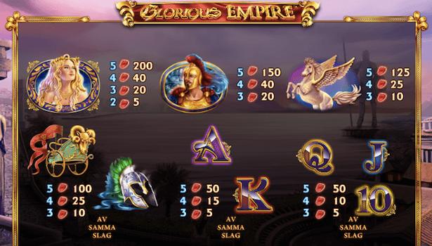 Glorious Empire Bonus