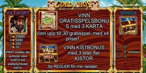 Gold Ahoy Slot Free Spins
