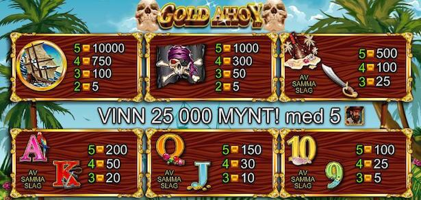 Gold Ahoy Slot Vinstsymboler
