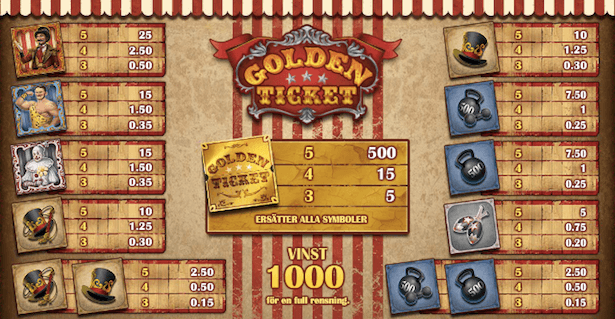 Golden Ticket Bonus