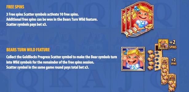 Goldilocks Slot Free Spins