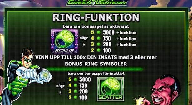 Green Lantern Slot Bonus